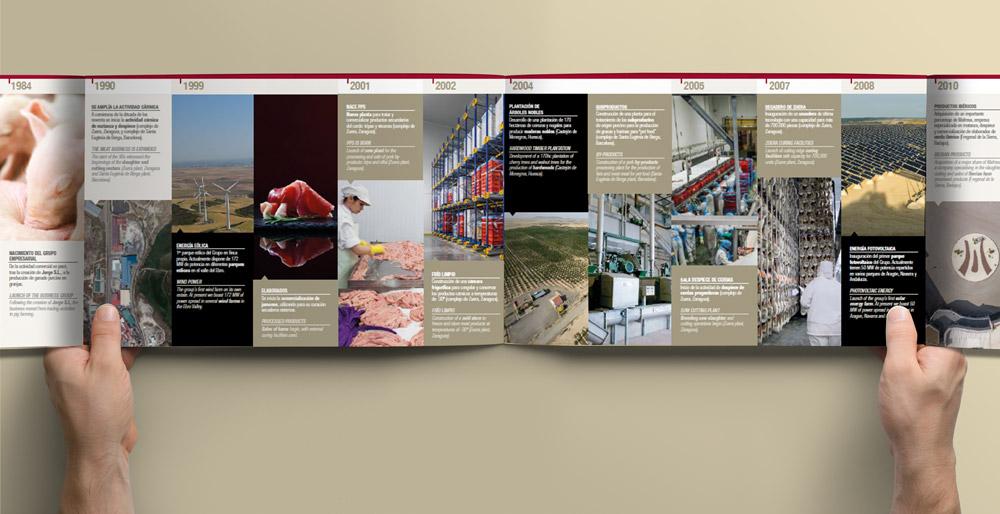 comunicación corporativa catálogo Grupo Jorge SinPalabras