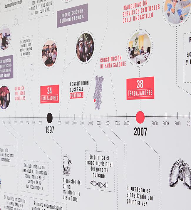 diseño exposición empresa Zaragoza SinPalabras